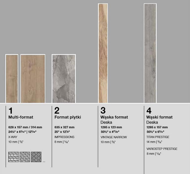 Formaty paneli podłogowych